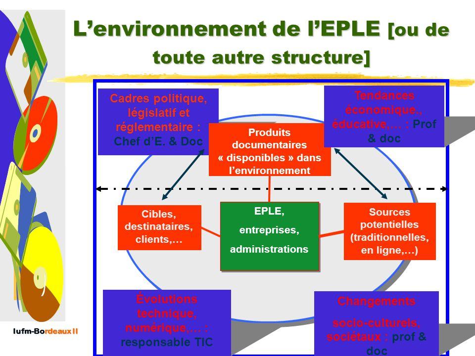 L'environnement de l'EPLE [ou de toute autre structure]